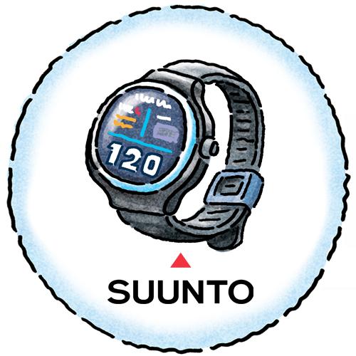 Sharing Image - Icon - Fitness - Suunto Watch- Italy